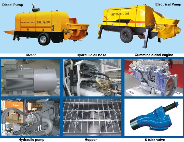 DHBT Diesel Concrete Trailer Pump