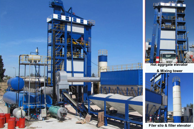 UNIQUE Group-Concrete Batching Plant|Concrete Mixing Plant